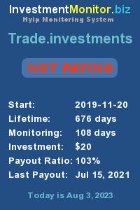investmentmonitor.biz